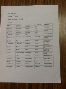 Freshman Cole Morrison's Vocabulary Chart (for the logical brain)