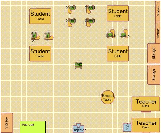 Mrs.P's Classroom Layout